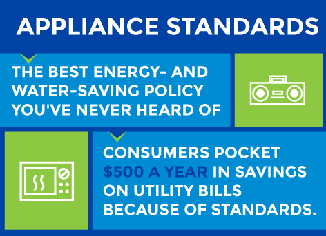 Appliance Standards