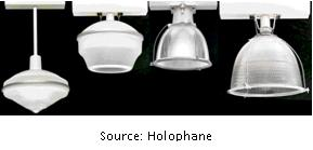 metal halide lamp fixtures asap appliance standard awareness project
